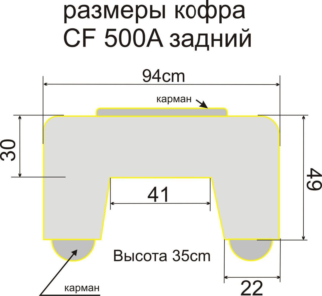 Логопериодическая антенна 3g